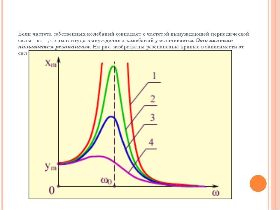 Если частота собственных колебаний совпадает с частотой вынуждающей периодиче...