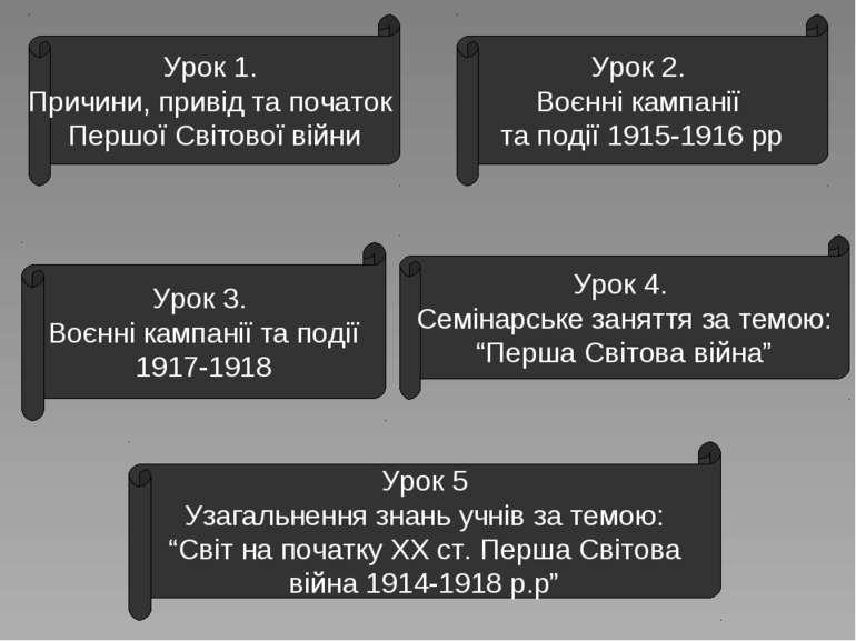 Урок 2. Воєнні кампанії та події 1915-1916 рр Урок 1. Причини, привід та поча...
