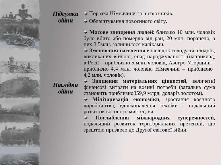 Підсумки війни Поразка Німеччини та її союзників. Облаштування повоєнного сві...