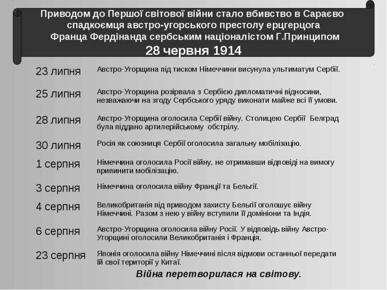 Приводом до Першої світової війни стало вбивство в Сараєво спадкоємця австро-...