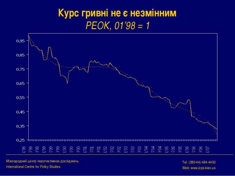 Курс гривні не є незмінним РЕОК, 01'98 = 1 Міжнародний центр перспективних до...