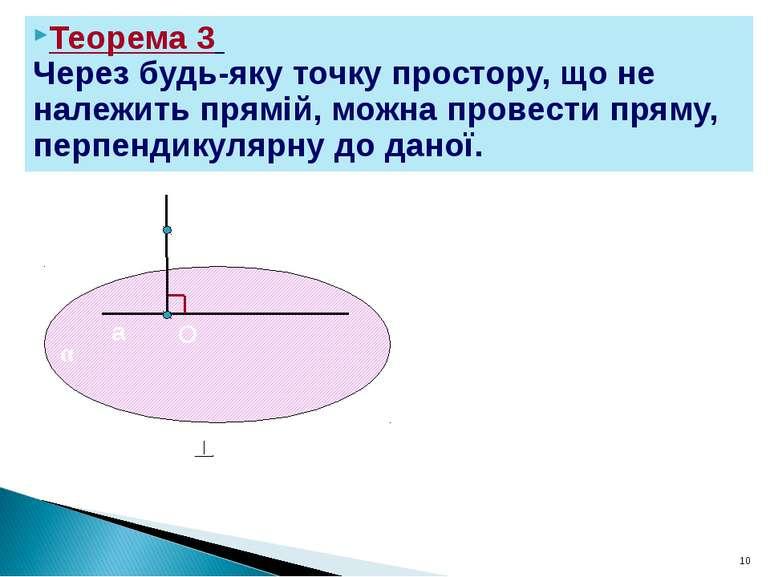Теорема 3 Через будь-яку точку простору, що не належить прямій, можна провест...