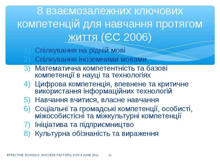 Спілкування на рідній мові Спілкування іноземними мовами Математична компетен...