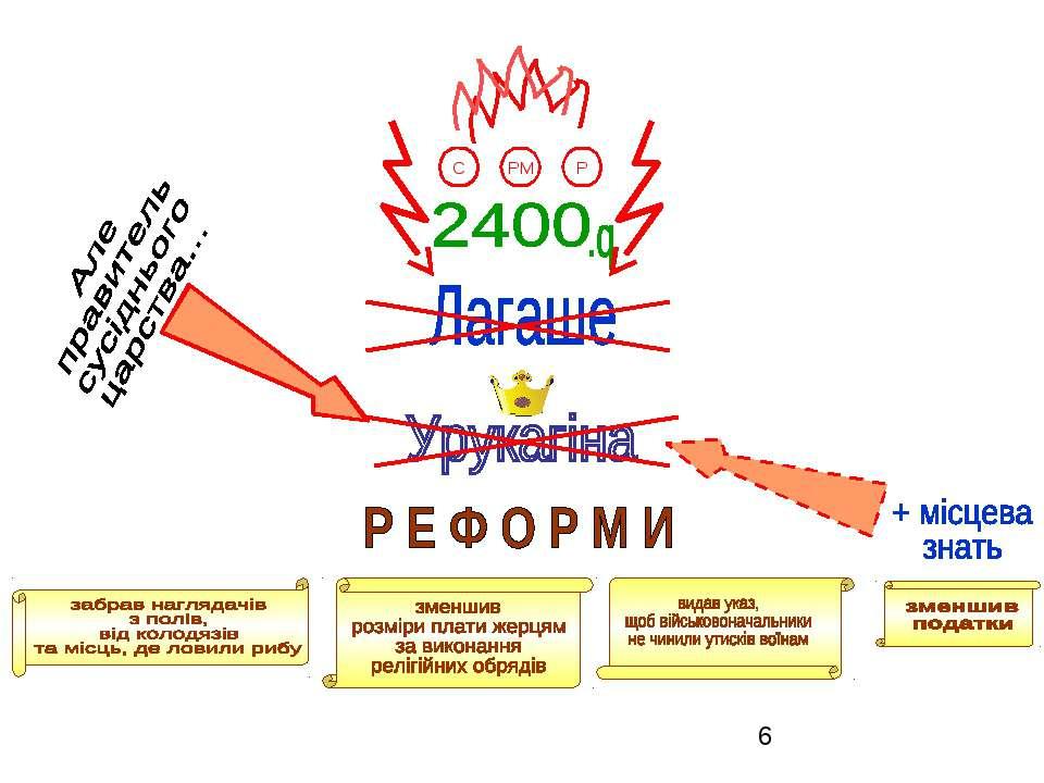 С РМ Р