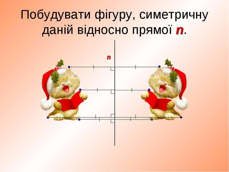 Побудувати фігуру, симетричну даній відносно прямої n.