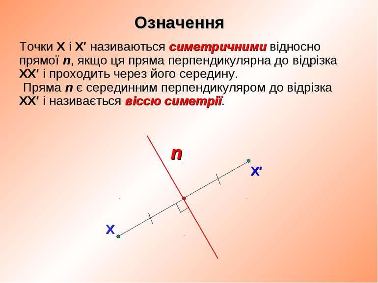 Означення Х Точки Х і Х′ називаються симетричними відносно прямої n, якщо ця ...