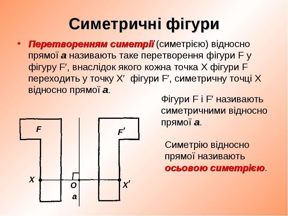 Симетричні фігури Перетворенням симетрії (симетрією) відносно прямої a назива...