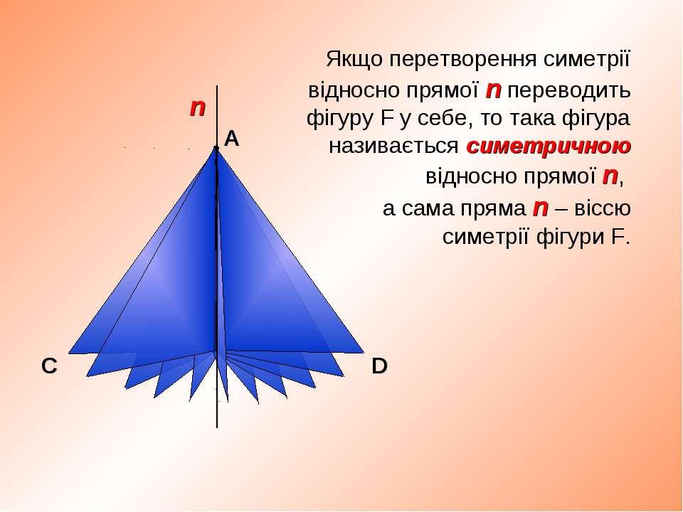 С В Якщо перетворення симетрії відносно прямої n переводить фігуру F у себе, ...