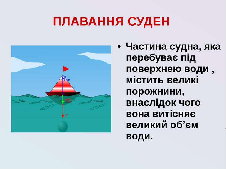 ПЛАВАННЯ СУДЕН Частина судна, яка перебуває під поверхнею води , містить вели...