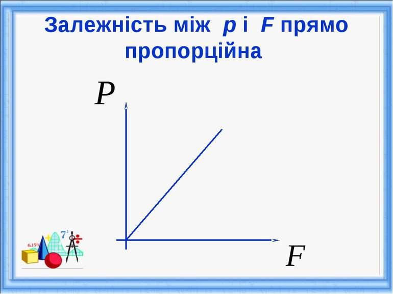 Залежність між р і F прямо пропорційна