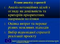 * Етапи аналізу стратегії Аналіз потенційних цілей з огляду на доцільність та...
