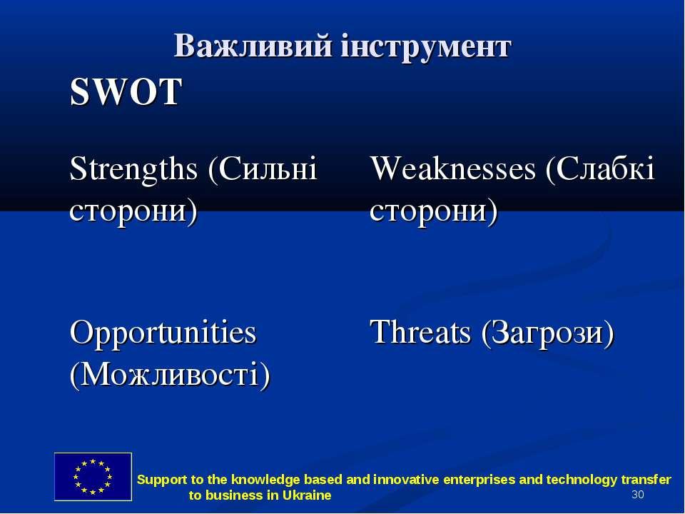 * Важливий інструмент SWOT Strengths (Сильні сторони) Weaknesses (Слабкі стор...