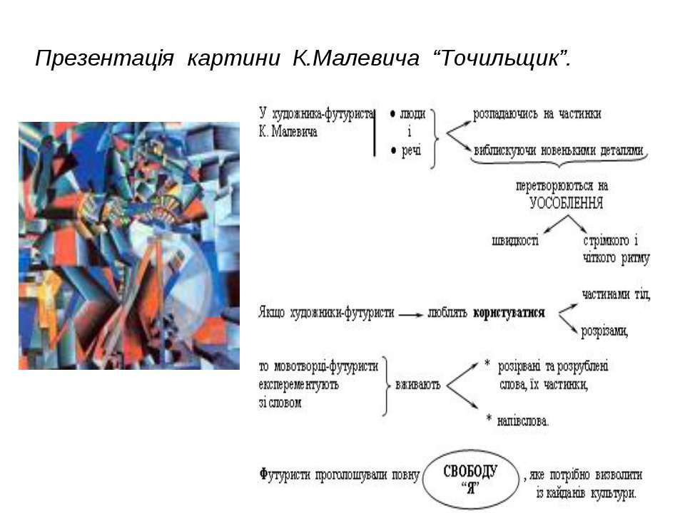 """Презентація картини К.Малевича """"Точильщик""""."""