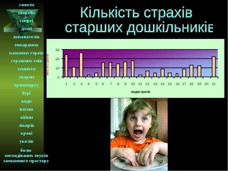 самоти хвороби смерті дітей вихователів покарання казкових героїв страшних сн...