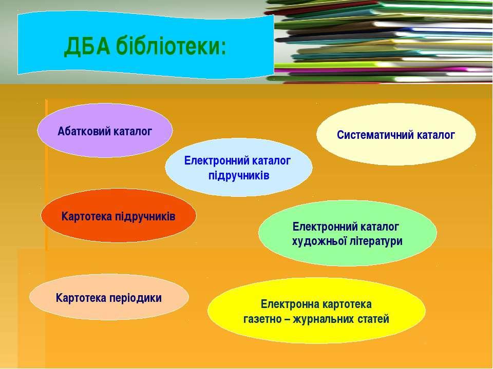 Абатковий каталог Систематичний каталог Електронний каталог підручників Елект...