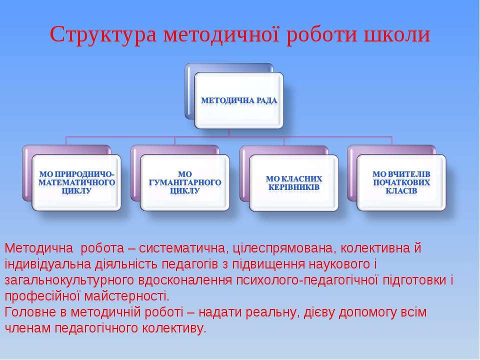 Методична робота – систематична, цілеспрямована, колективна й індивідуальна д...
