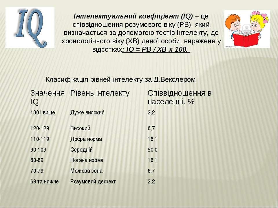 Інтелектуальний коефіціент (IQ) – це співвідношення розумового віку (РВ), яки...
