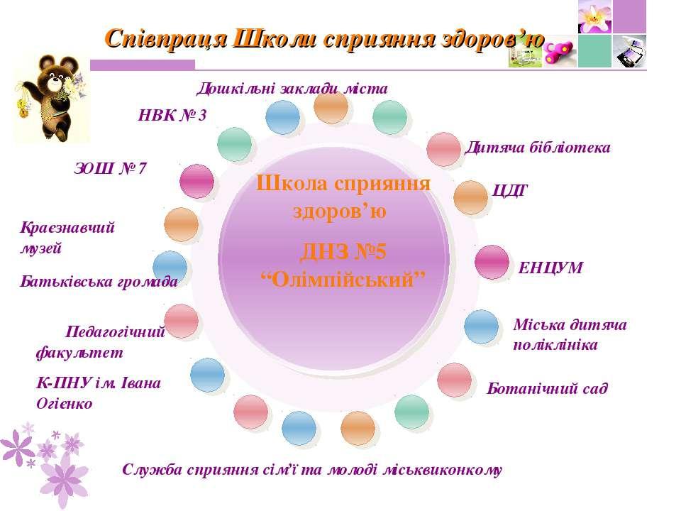 """Школа сприяння здоров'ю ДНЗ №5 """"Олімпійський"""" Співпраця Школи сприяння здоров..."""