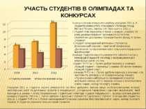 За результатами конкурсного відбору упродовж 2011 р. 6 студентів університету...