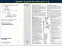 ДОДАТОК ДО ДИПЛОМУ (ЧЕХІЯ) (стор.3, 4)