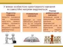 У межах особистісно орієнтованого навчання як самостійні напрями виділяються:...