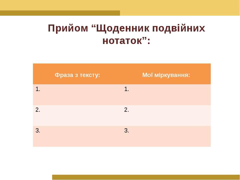 """Прийом """"Щоденник подвійних нотаток"""": Фраза з тексту: Мої міркування: 1. 1. 2...."""