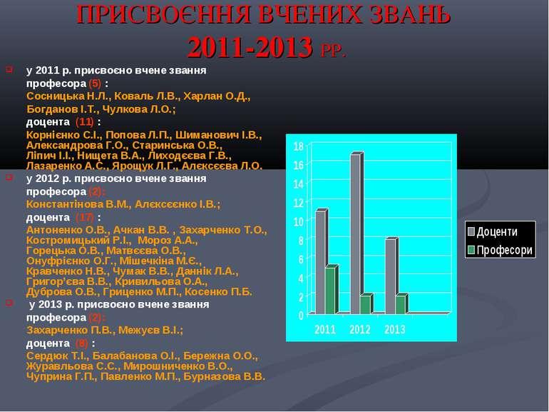 ПРИСВОЄННЯ ВЧЕНИХ ЗВАНЬ 2011-2013 РР. у 2011 р. присвоєно вчене звання профес...