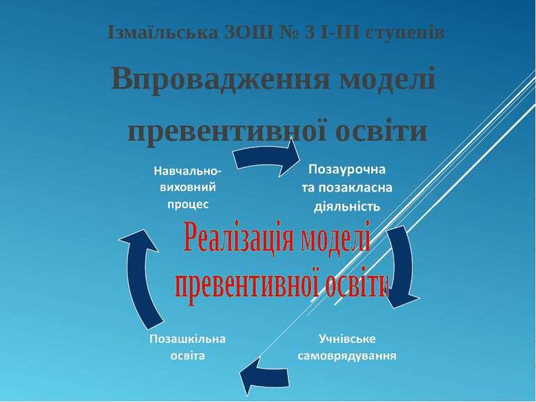 Ізмаїльська ЗОШ № 3 І-ІІІ ступенів Впровадження моделі превентивної освіти