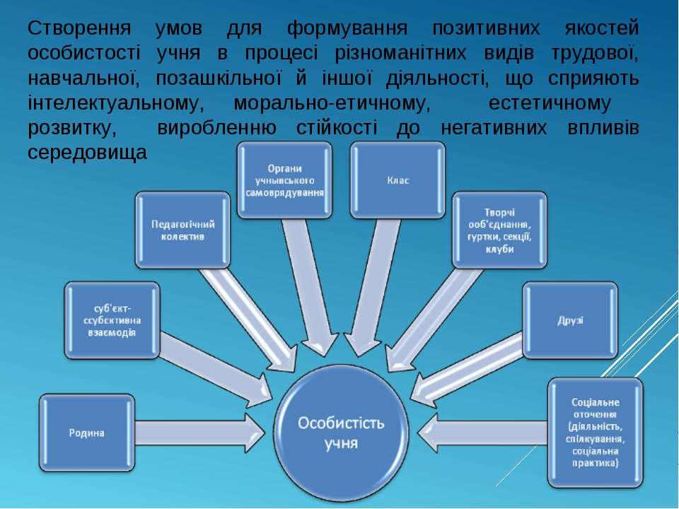 Створення умов для формування позитивних якостей особистості учня в процесі р...