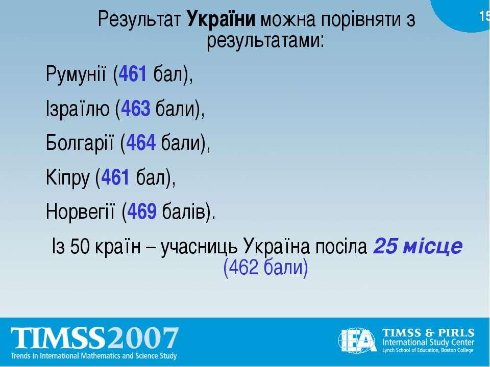 Результат України можна порівняти з результатами: Румунії (461 бал), Ізраїлю ...