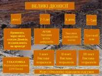 ВЕЛИКІ ДІОНІСІЇ день1 Проносять через місто статую Діонісія, встановлюють на ...