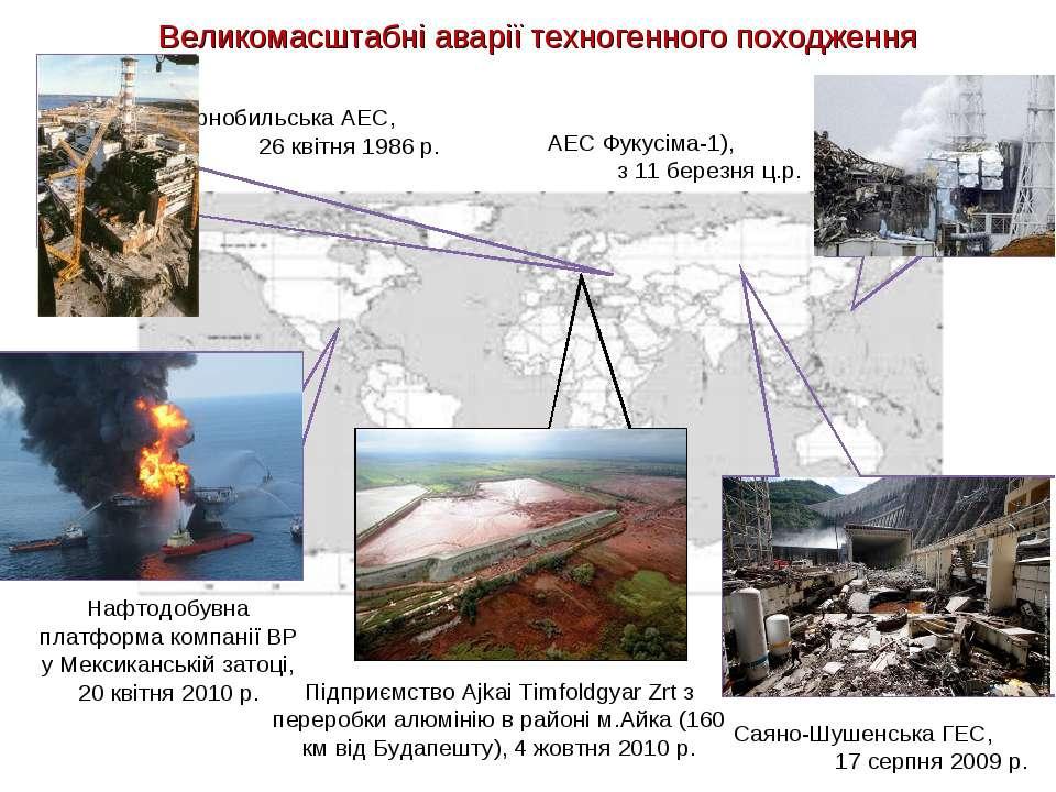 Великомасштабні аварії техногенного походження Нафтодобувна платформа компані...