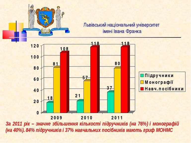 Львівський національний університет імені Івана Франка За 2011 рік – значне з...