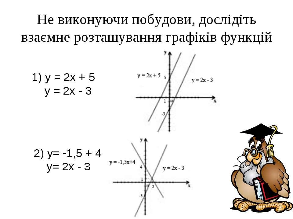 Не виконуючи побудови, дослідіть взаємне розташування графіків функцій 1) у =...