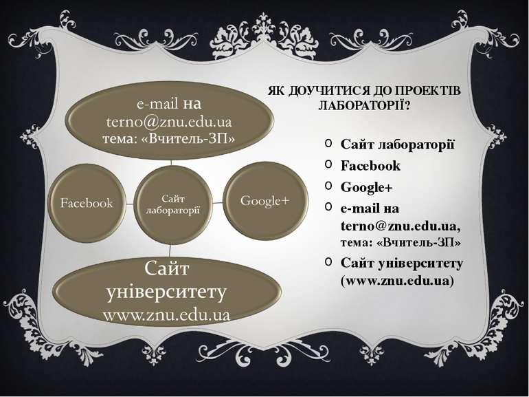 ЯК ДОУЧИТИСЯ ДО ПРОЕКТІВ ЛАБОРАТОРІЇ? Сайт лабораторії Facebook Google+ e-mai...