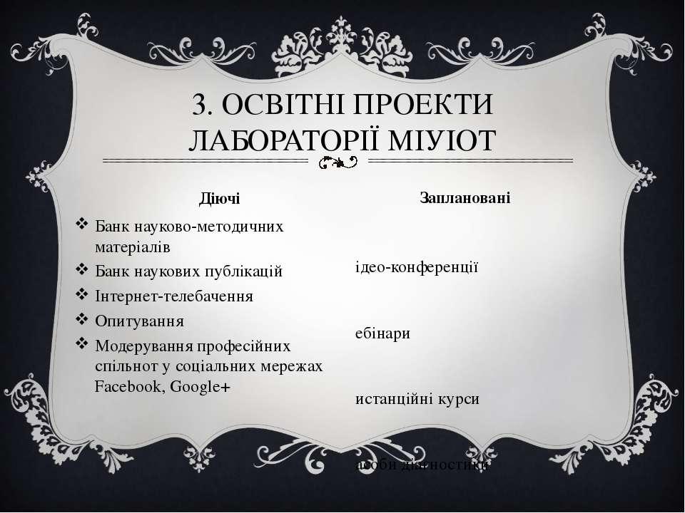 Банк науково-методичних матеріалів Банк наукових публікацій Інтернет-телебаче...