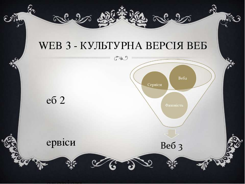 Веб 2 Сервіси Фаховість WEB 3 - КУЛЬТУРНА ВЕРСІЯ ВЕБ