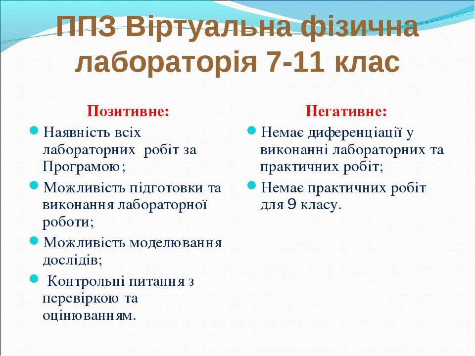 ППЗ Віртуальна фізична лабораторія 7-11 клас Позитивне: Наявність всіх лабора...