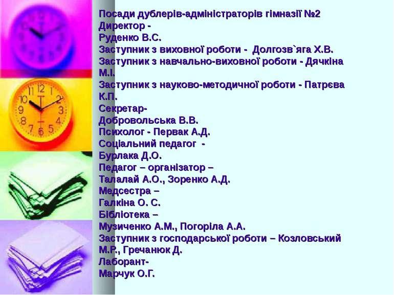 Посади дублерів-адміністраторів гімназії №2 Директор - Руденко В.С. Заступник...