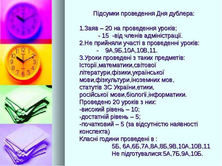 Підсумки проведення Дня дублера: 1.Заяв – 20 на проведення уроків; - 15 -від ...