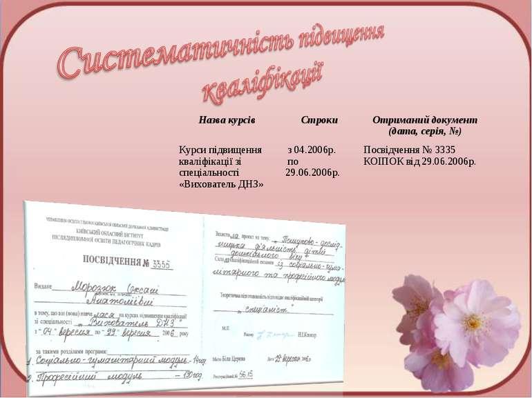 Назва курсів Строки Отриманий документ (дата, серія, №) Курси підвищення квал...