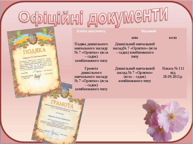 Назва документу Виданий ким коли Подяка дошкільного навчального закладу № 7 «...