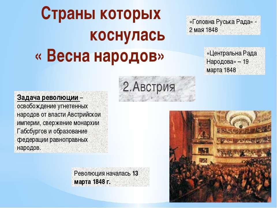 Країни яких торкнулася « Весна народів» 2.Австрія Завдання революції - звільн...