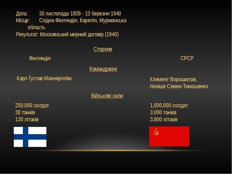 Дата: 30 листопада 1939 - 13 березня 1940 Місце: Східна Фінляндія, Карелія, М...