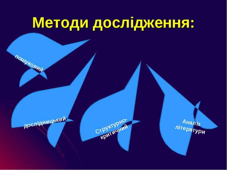 Методи дослідження: пошуковий дослідницький Структурно- критичний Аналіз літе...