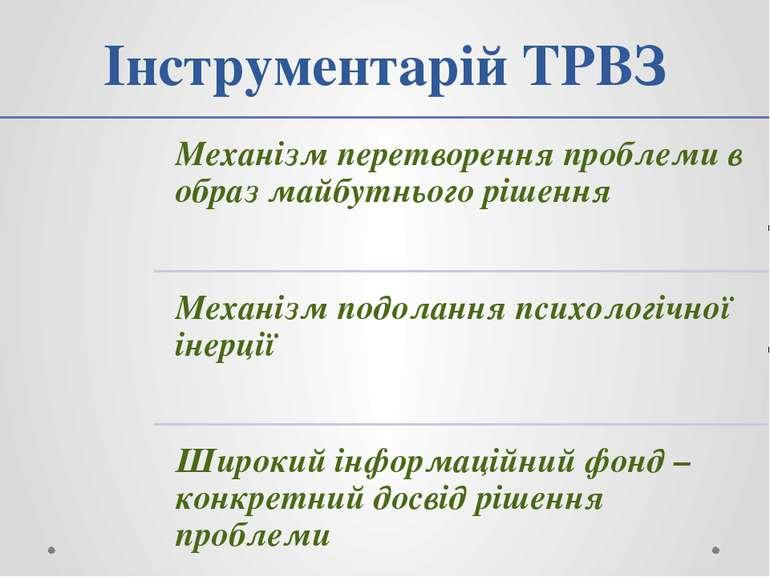 Інструментарій ТРВЗ