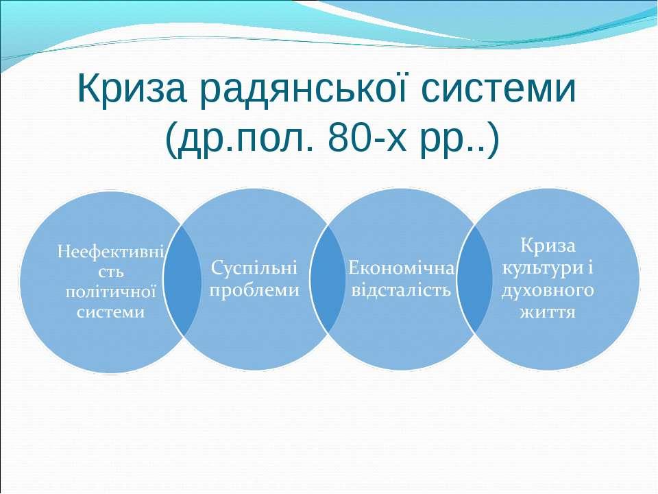 Криза радянської системи (др.пол. 80-х рр..)