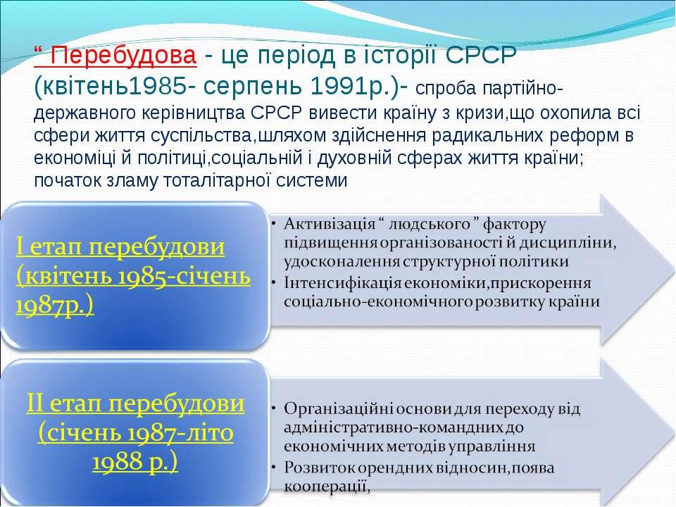 """"""" Перебудова - це період в історії СРСР (квітень1985- серпень 1991р.)- спроба..."""