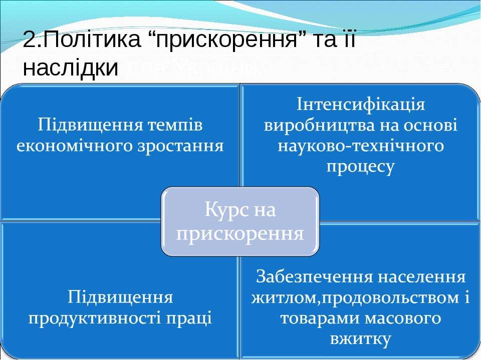 """2.Політика """"прискорення"""" та її наслідки для України."""