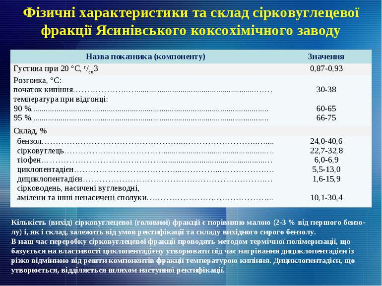 Фізичні характеристики та склад сірковуглецевої фракції Ясинівського коксохім...